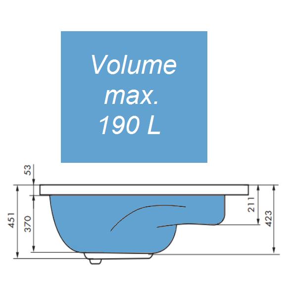 baignoire d'angle optimisant l'espace avec volume important