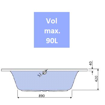 schema capacité baignoire CORNER 120